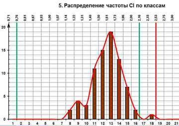 http://s1.uplds.ru/t/5632Y.jpg